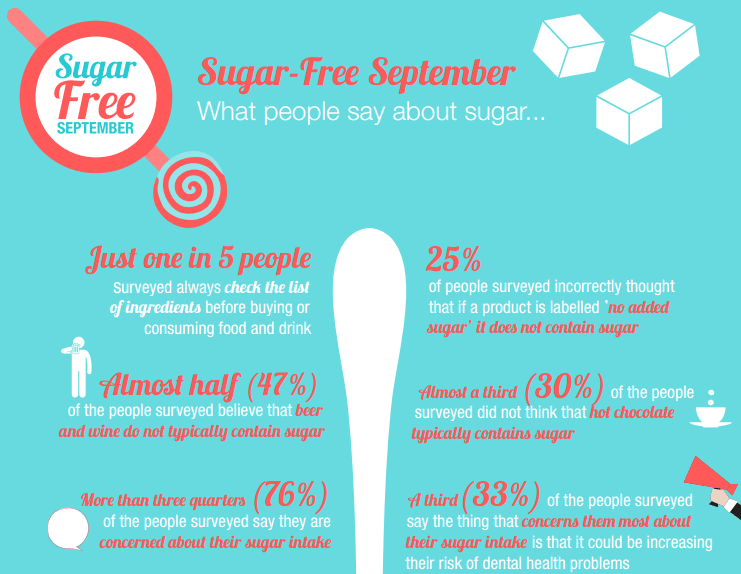 what-people-say-about-sugar